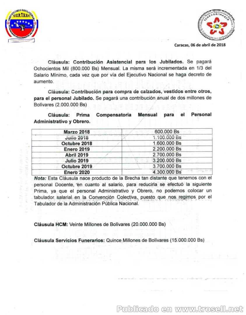 NUEVA COMPENSACIÓN ECONÓMICA (BONO) PARA ADMINISTRATIVO Y OBREROS DEL MINISTERIO (MPPE)
